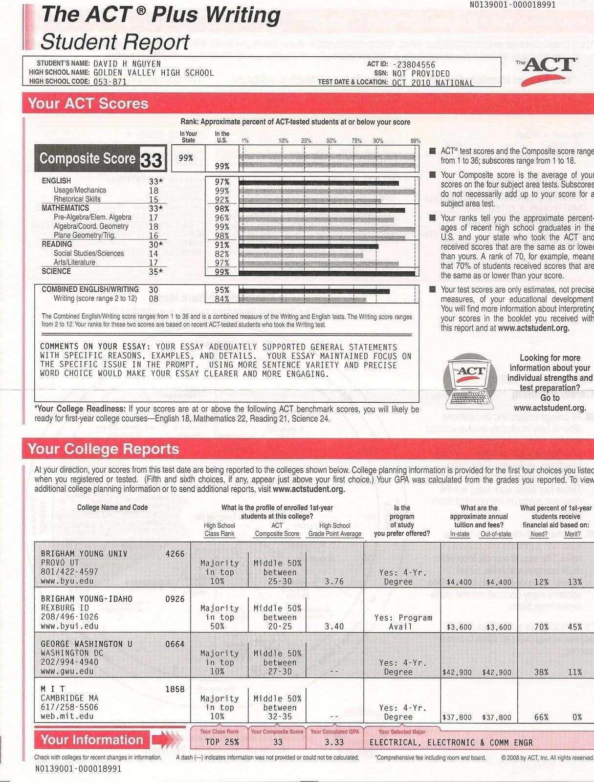 Как выглядит сертификат ACT, пример